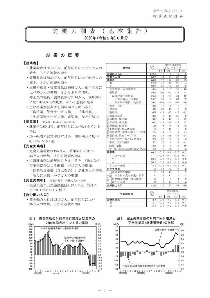 労働力調査基本集計