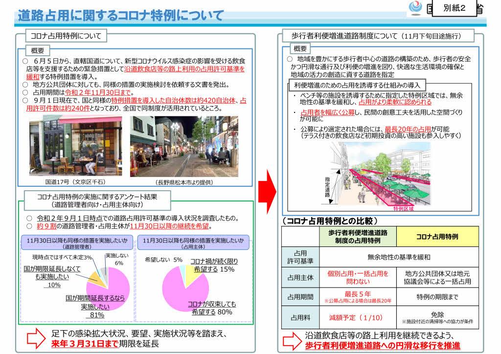 道路占用に関するコロナ特例について