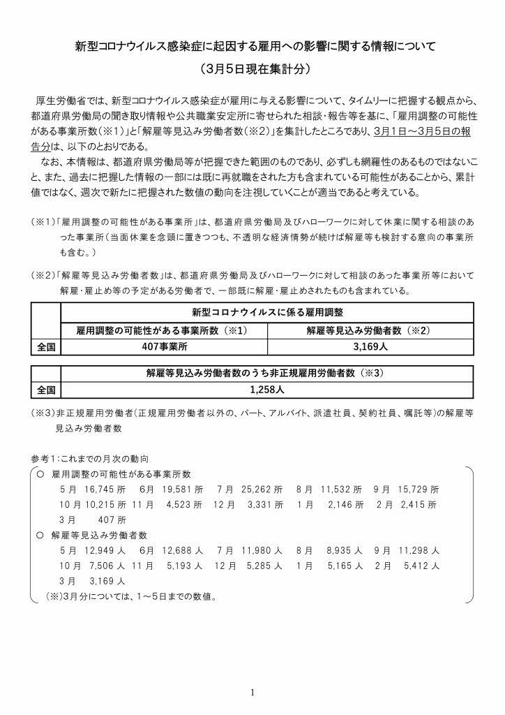 新型コロナウイルス感染症に起因する雇用への影響に関する情報について(令和3年3月5日集計分)_page001
